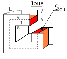 Transformateur calcul