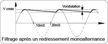 Calcul d un condensateur de demarrage